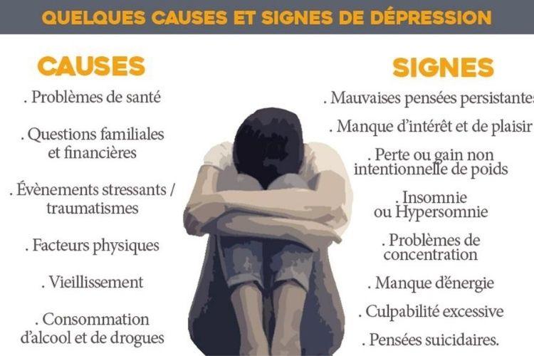 symptôme dépression